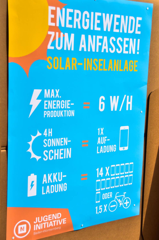 Energiewendetage 2015